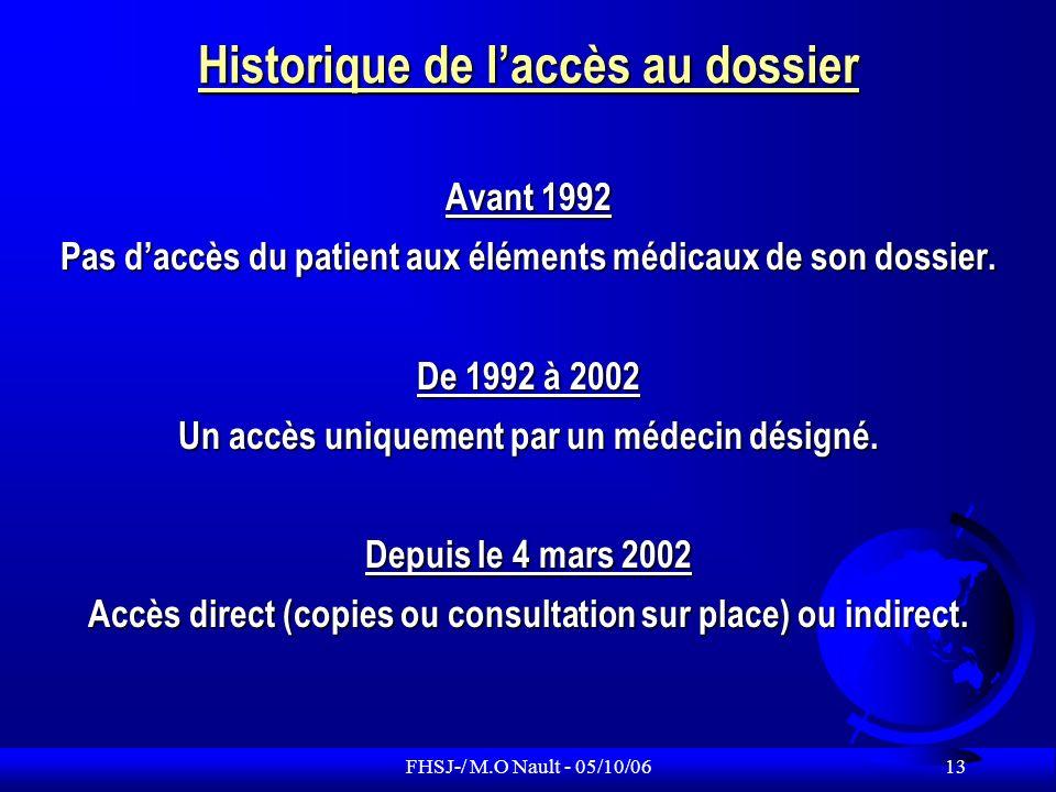 Historique de l'accès au dossier
