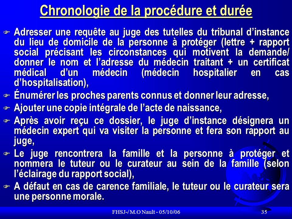 Chronologie de la procédure et durée