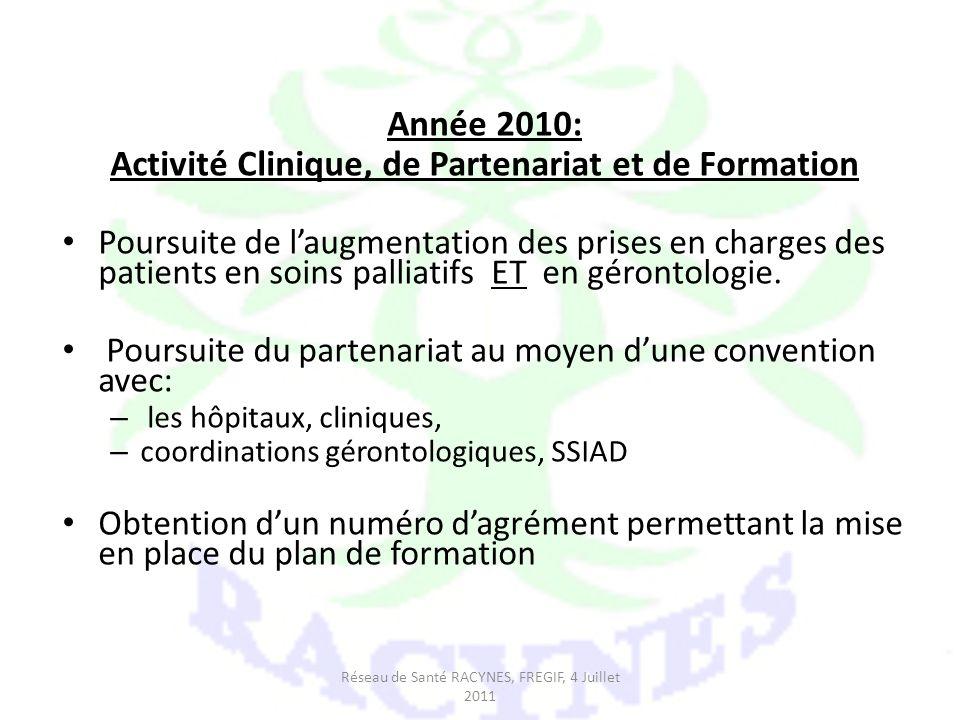 Activité Clinique, de Partenariat et de Formation