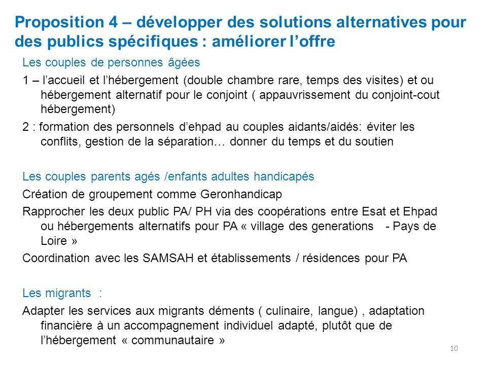 Proposition 4 – développer des solutions alternatives pour des publics spécifiques : améliorer l'offre