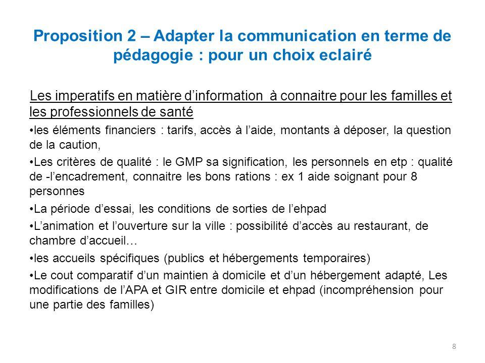 Proposition 2 – Adapter la communication en terme de pédagogie : pour un choix eclairé
