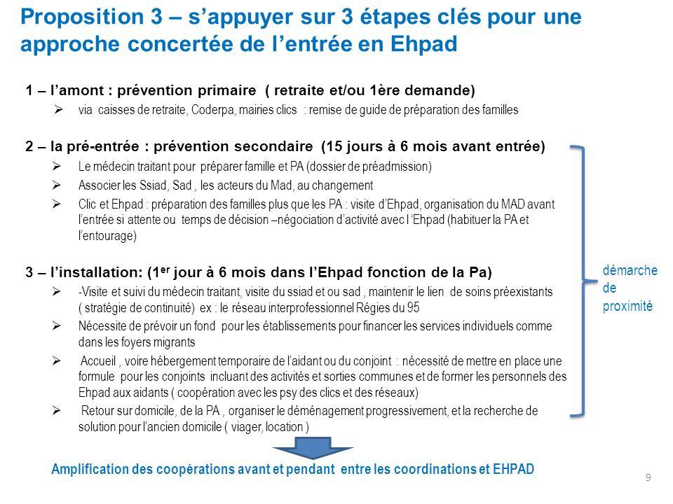 Proposition 3 – s'appuyer sur 3 étapes clés pour une approche concertée de l'entrée en Ehpad