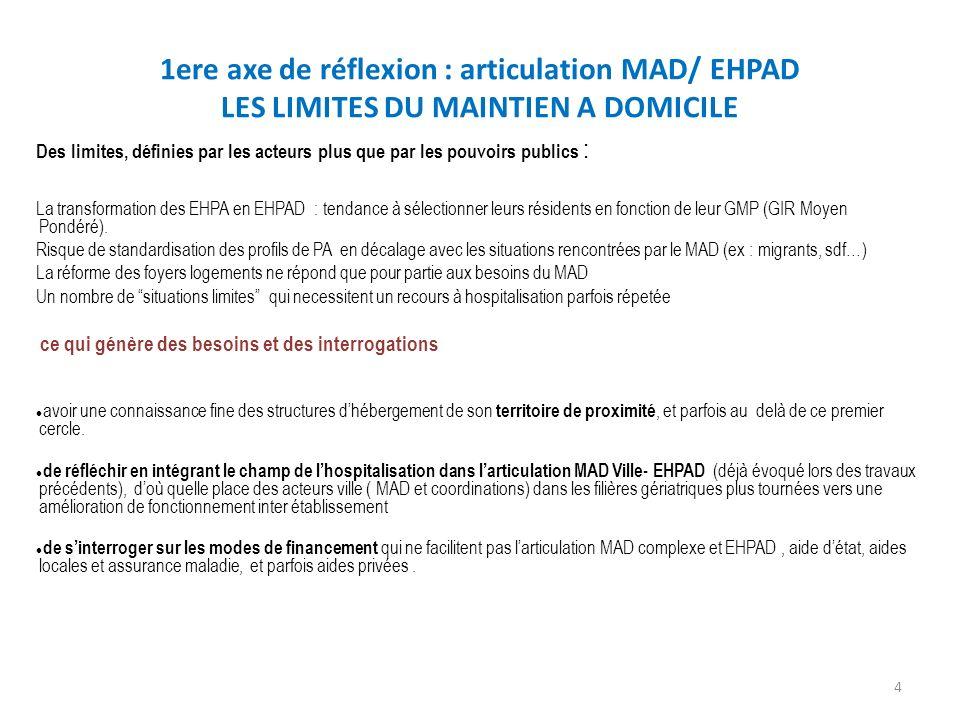 1ere axe de réflexion : articulation MAD/ EHPAD LES LIMITES DU MAINTIEN A DOMICILE