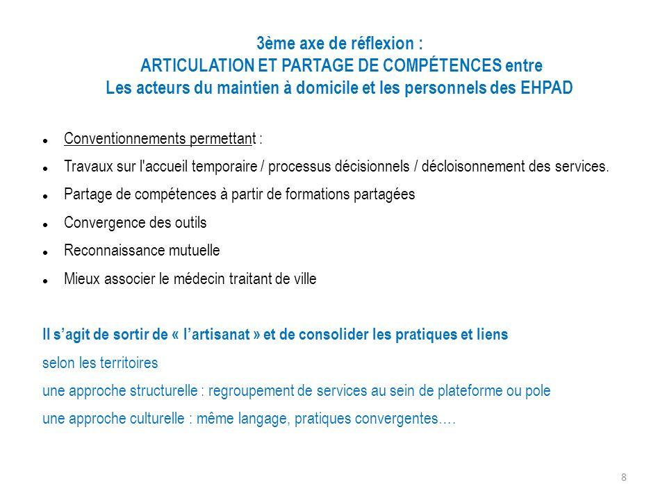 3ème axe de réflexion : ARTICULATION ET PARTAGE DE COMPÉTENCES entre Les acteurs du maintien à domicile et les personnels des EHPAD