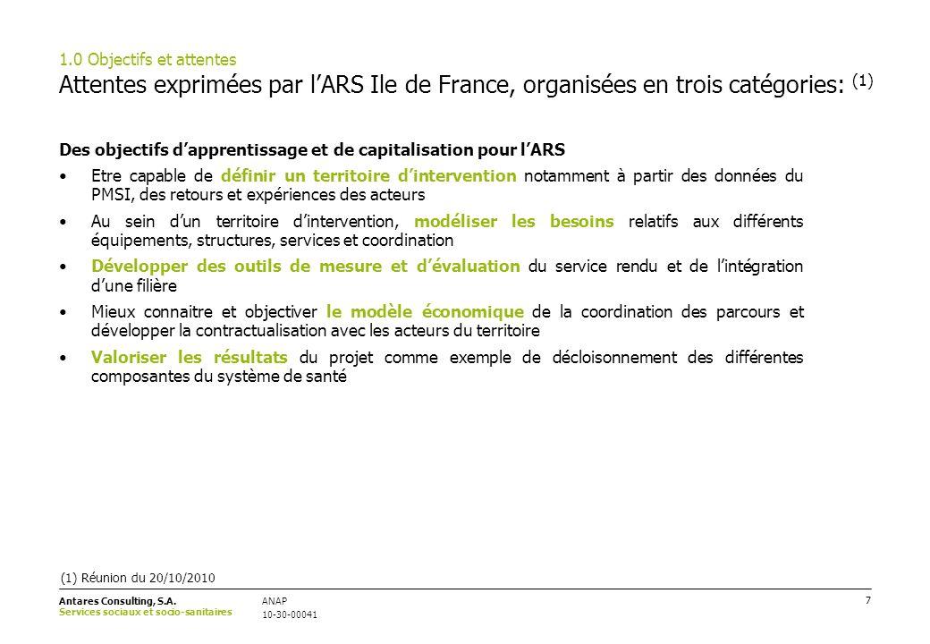 1.0 Objectifs et attentes Attentes exprimées par l'ARS Ile de France, organisées en trois catégories: (1)