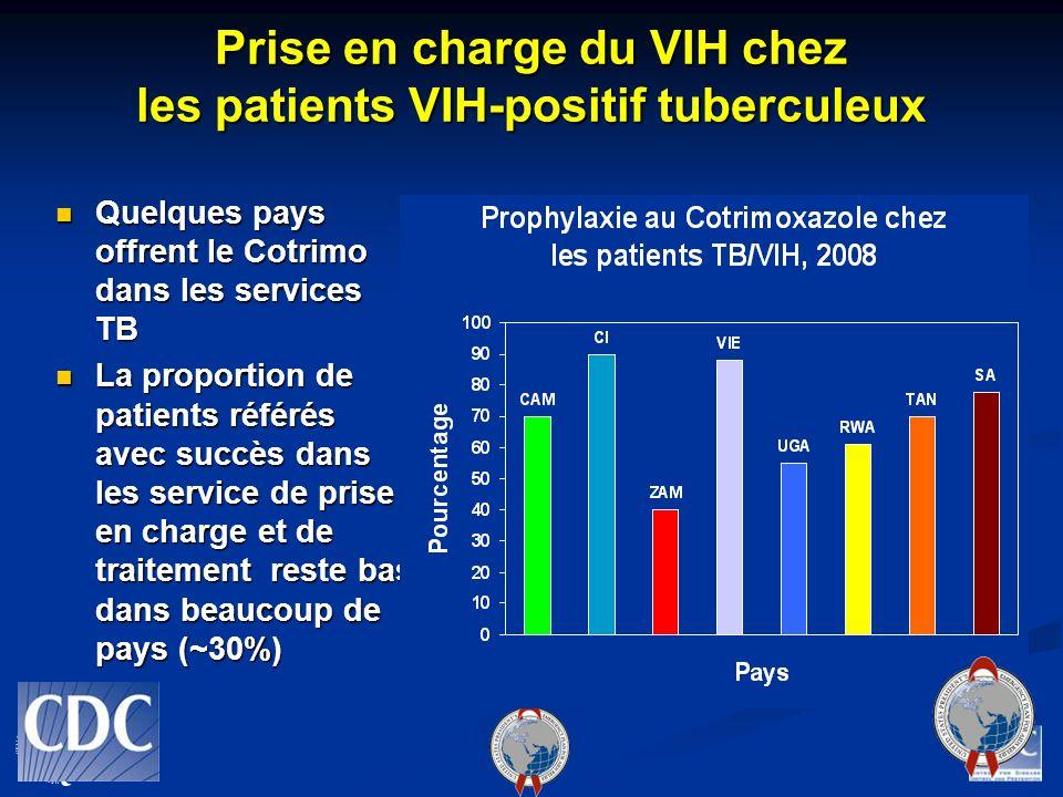 Prise en charge du VIH chez les patients VIH-positif tuberculeux