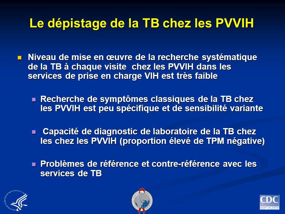 Le dépistage de la TB chez les PVVIH