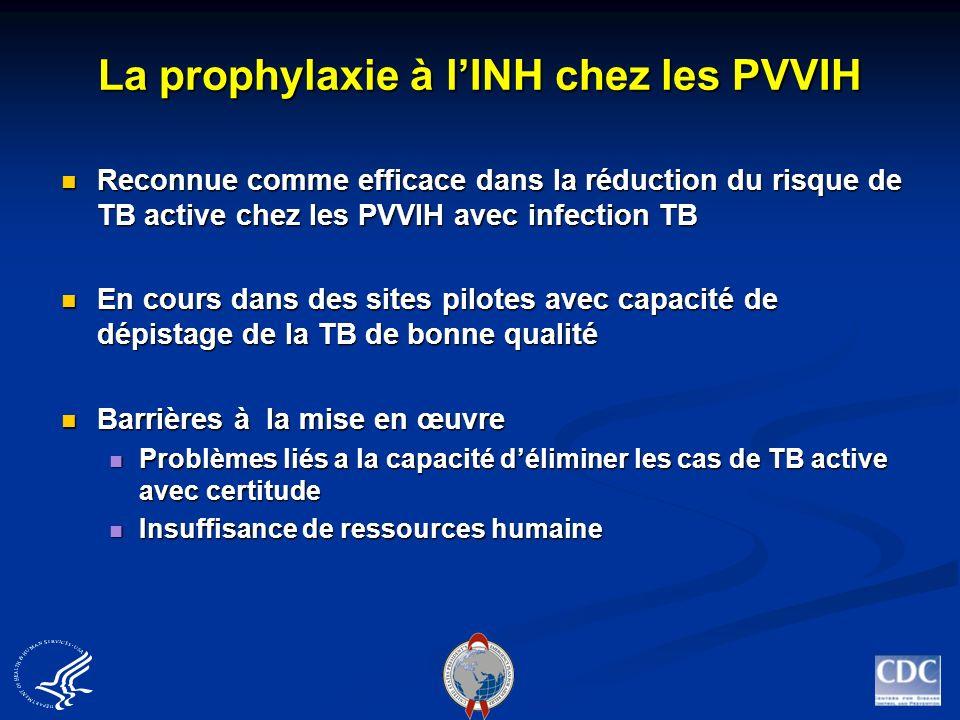 La prophylaxie à l'INH chez les PVVIH