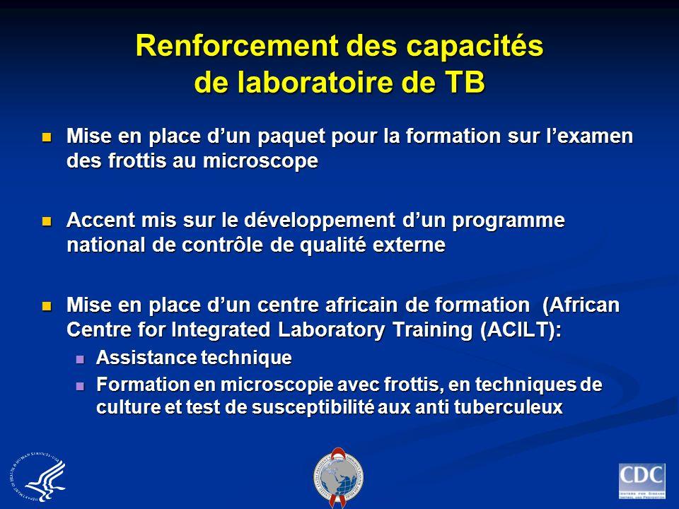 Renforcement des capacités de laboratoire de TB