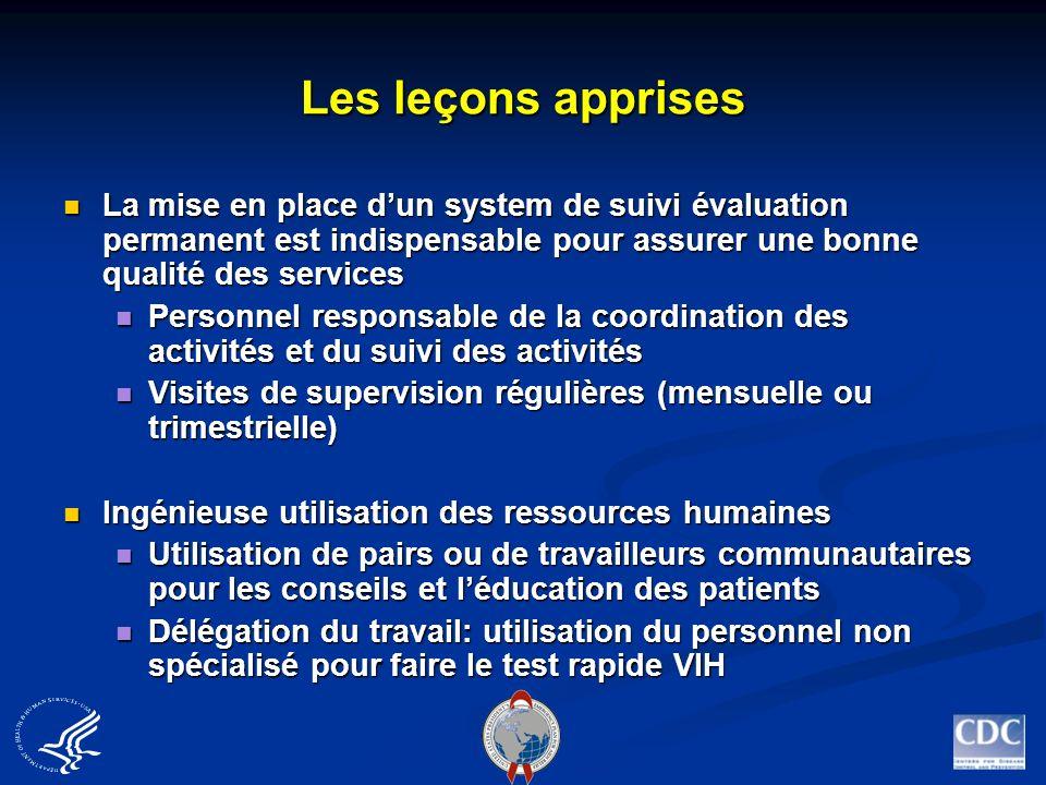 Les leçons apprises La mise en place d'un system de suivi évaluation permanent est indispensable pour assurer une bonne qualité des services.