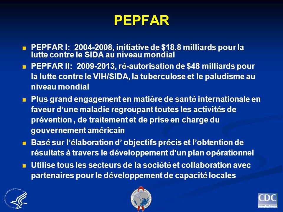PEPFAR PEPFAR I: 2004-2008, initiative de $18.8 milliards pour la lutte contre le SIDA au niveau mondial.