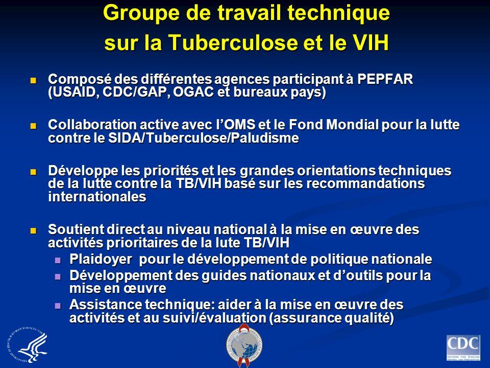 Groupe de travail technique sur la Tuberculose et le VIH