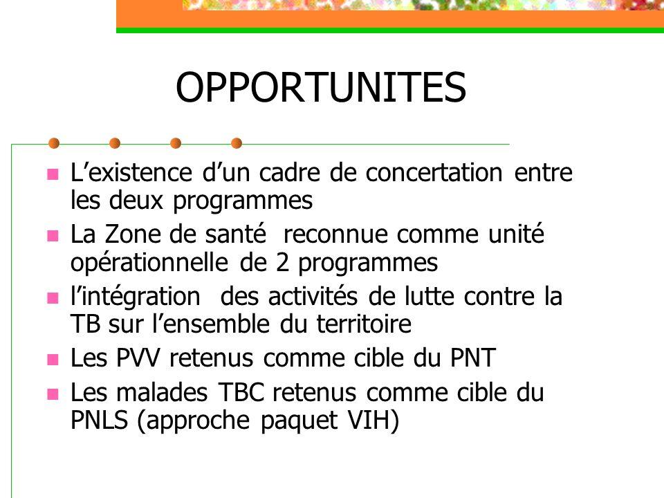OPPORTUNITESL'existence d'un cadre de concertation entre les deux programmes. La Zone de santé reconnue comme unité opérationnelle de 2 programmes.