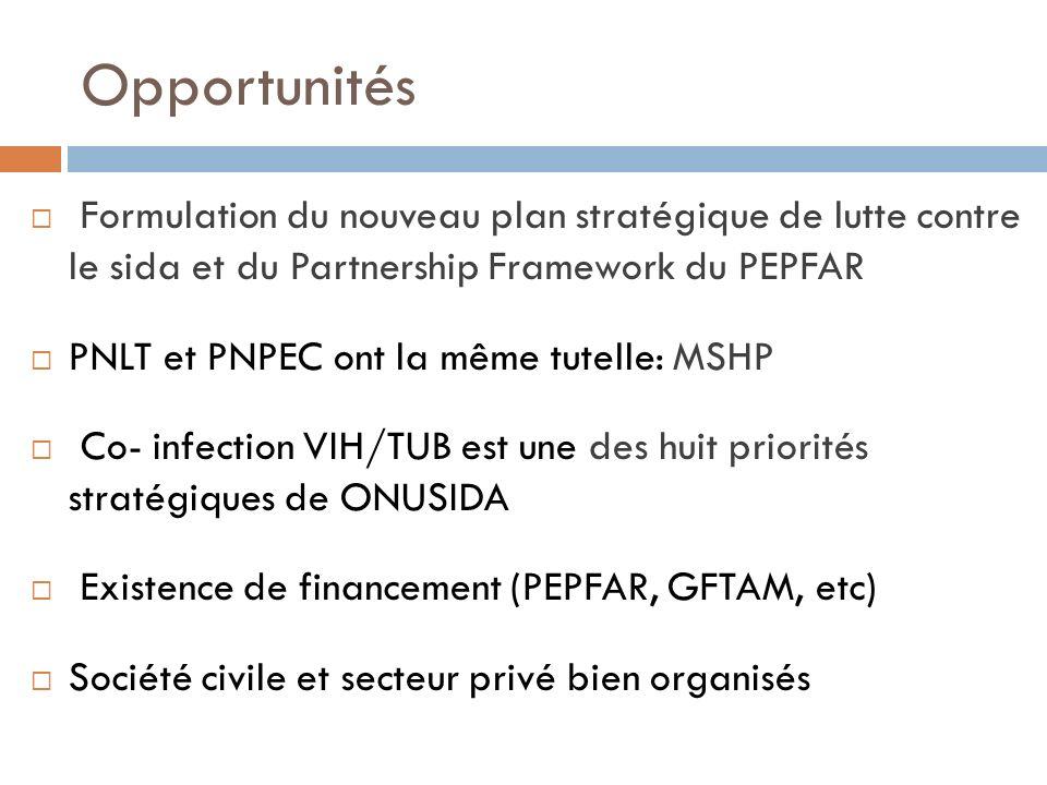 Opportunités Formulation du nouveau plan stratégique de lutte contre le sida et du Partnership Framework du PEPFAR.