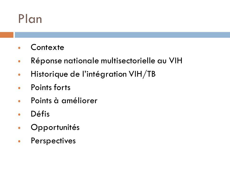Plan Contexte Réponse nationale multisectorielle au VIH