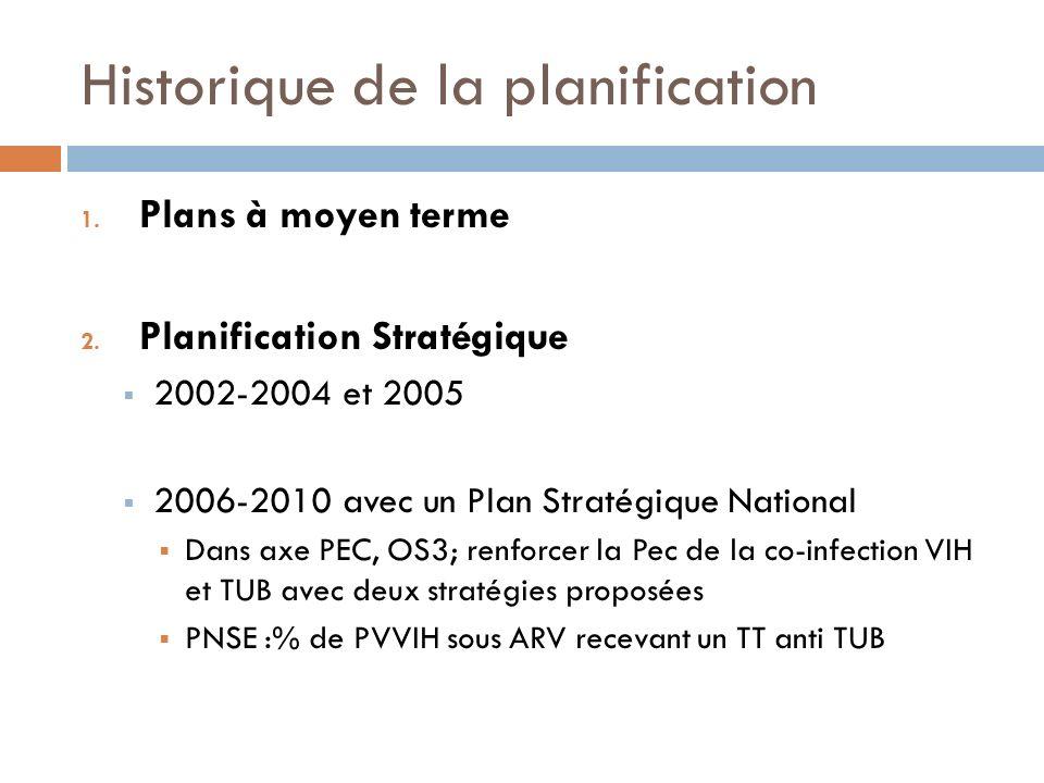 Historique de la planification