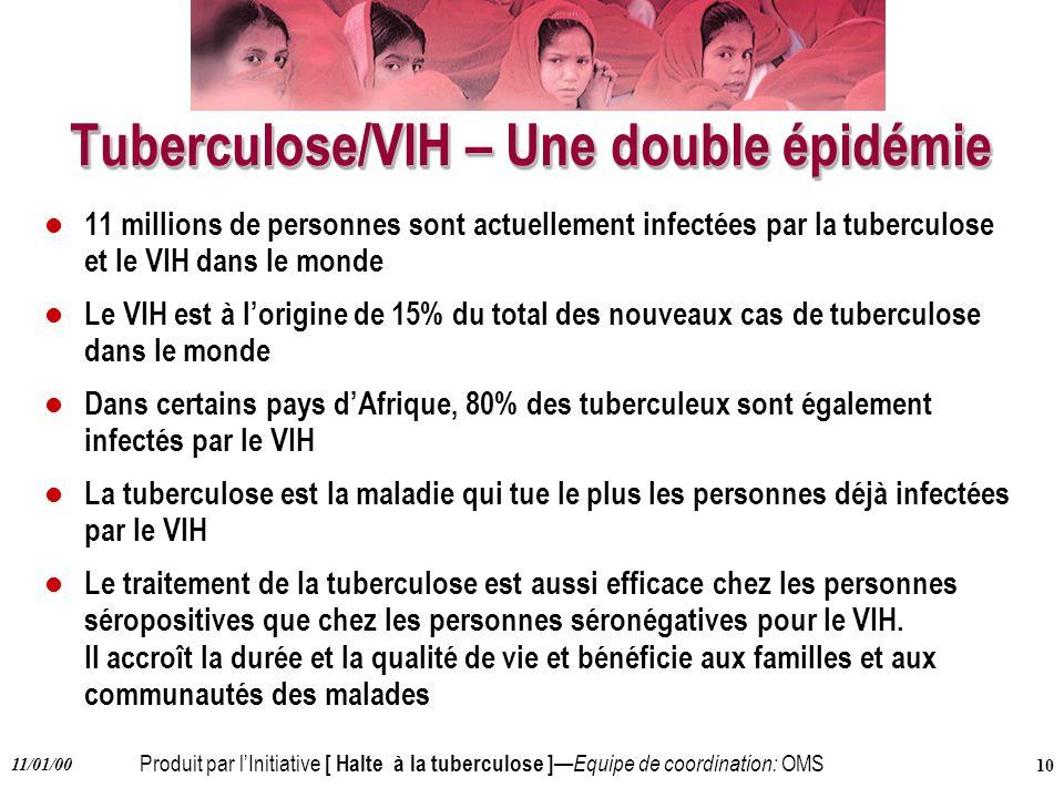 Tuberculose/VIH – Une double épidémie