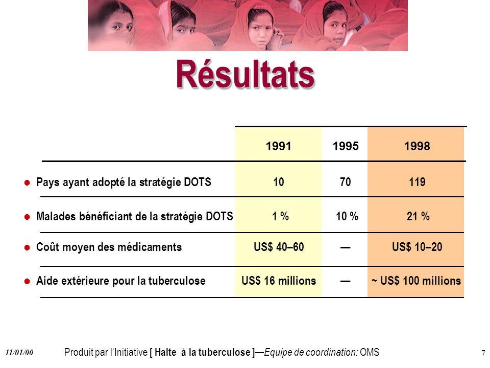 Résultats 1991 1995 1998 Pays ayant adopté la stratégie DOTS 10 70 119