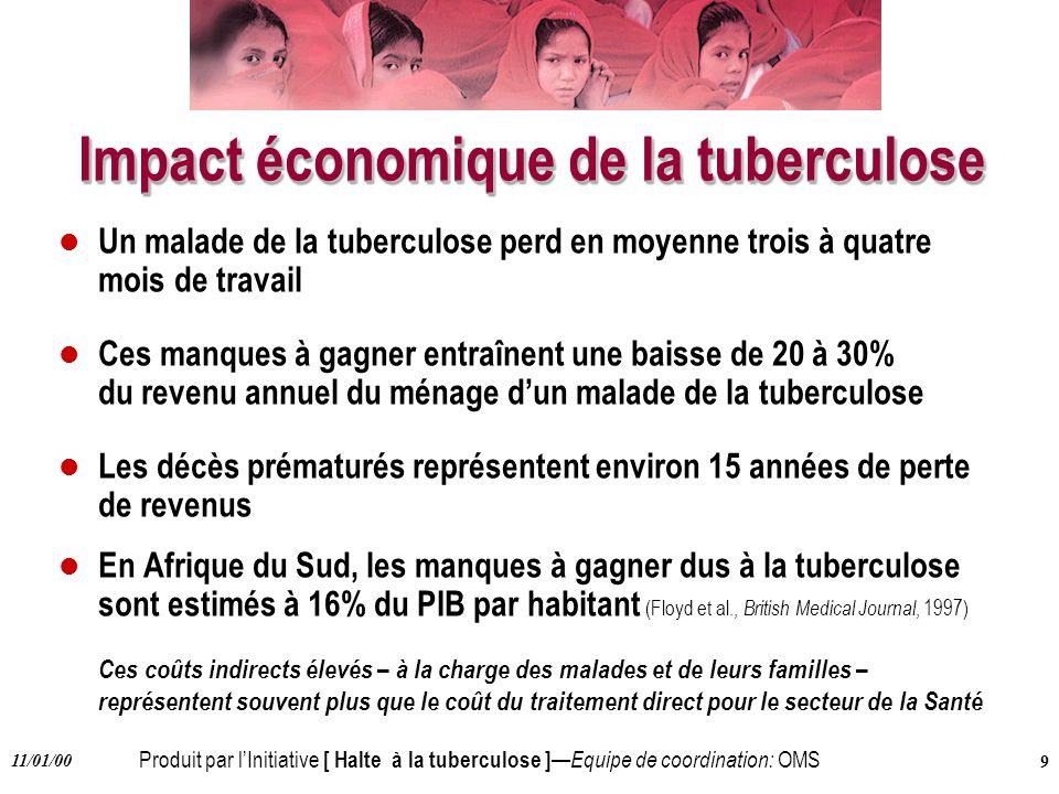 Impact économique de la tuberculose