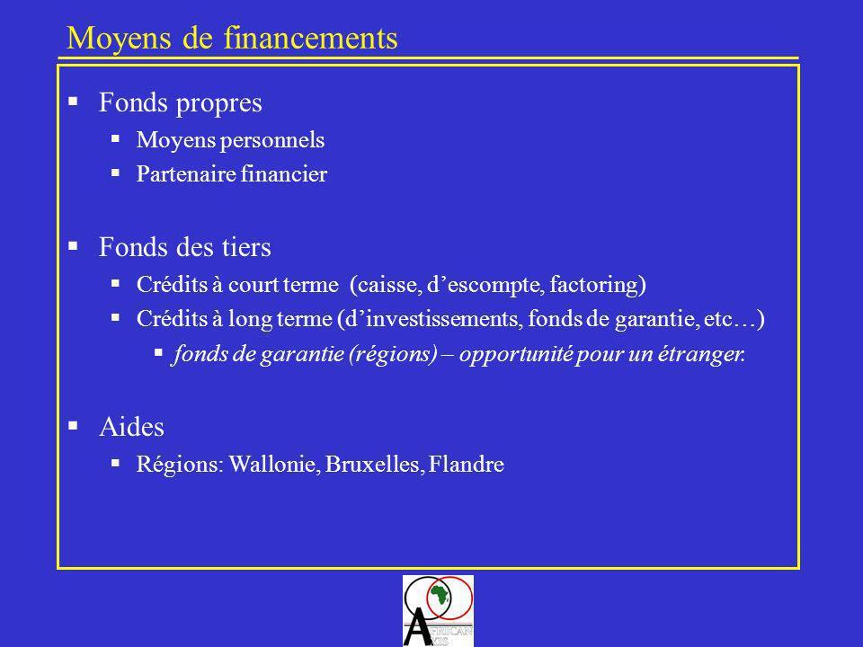 Moyens de financements