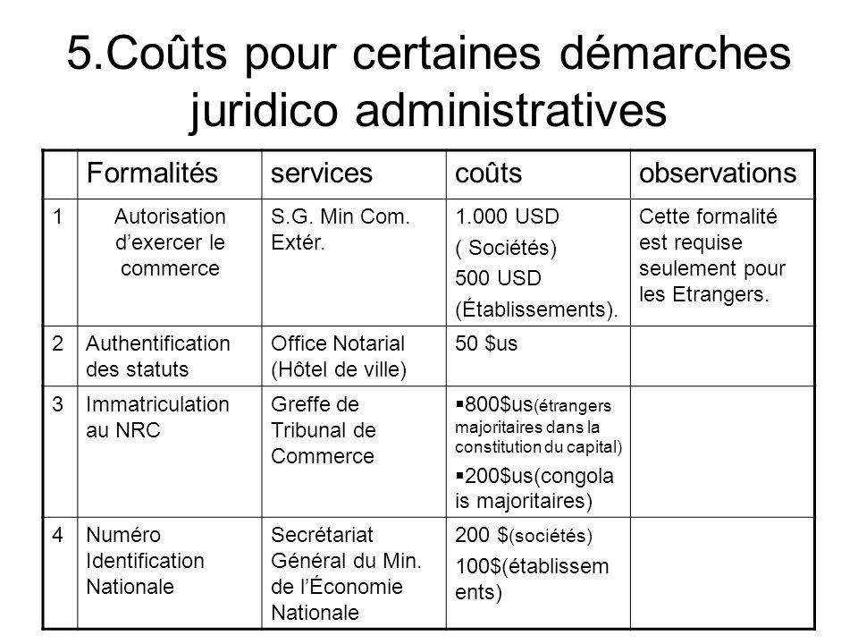 5.Coûts pour certaines démarches juridico administratives