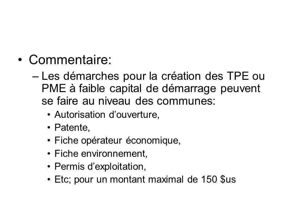 Commentaire:Les démarches pour la création des TPE ou PME à faible capital de démarrage peuvent se faire au niveau des communes: