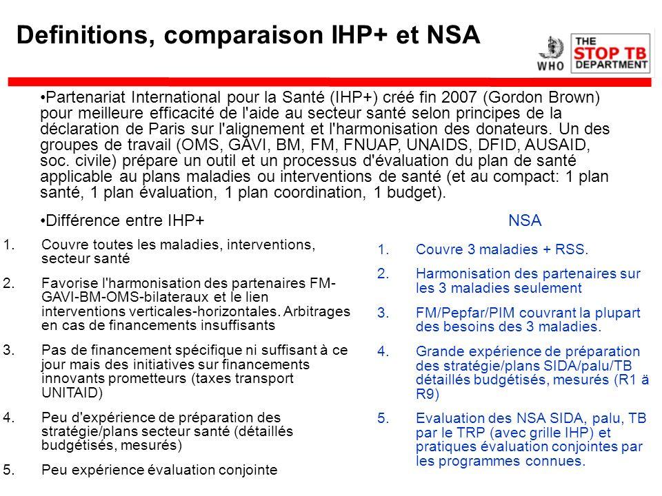 Definitions, comparaison IHP+ et NSA