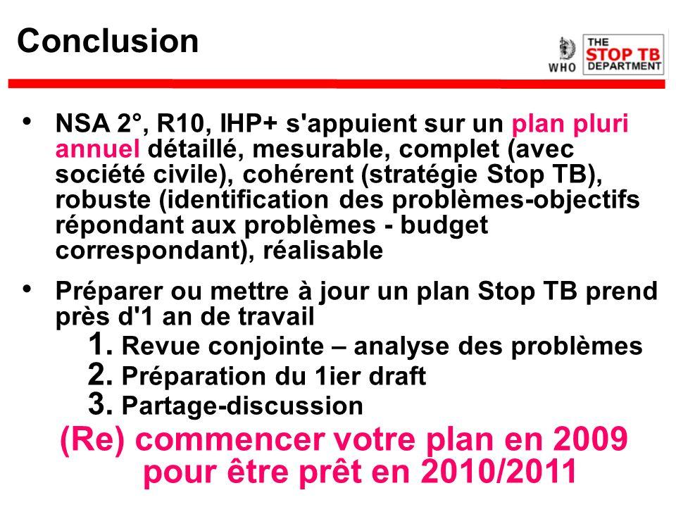 (Re) commencer votre plan en 2009 pour être prêt en 2010/2011