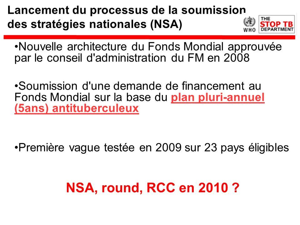 Lancement du processus de la soumission des stratégies nationales (NSA)