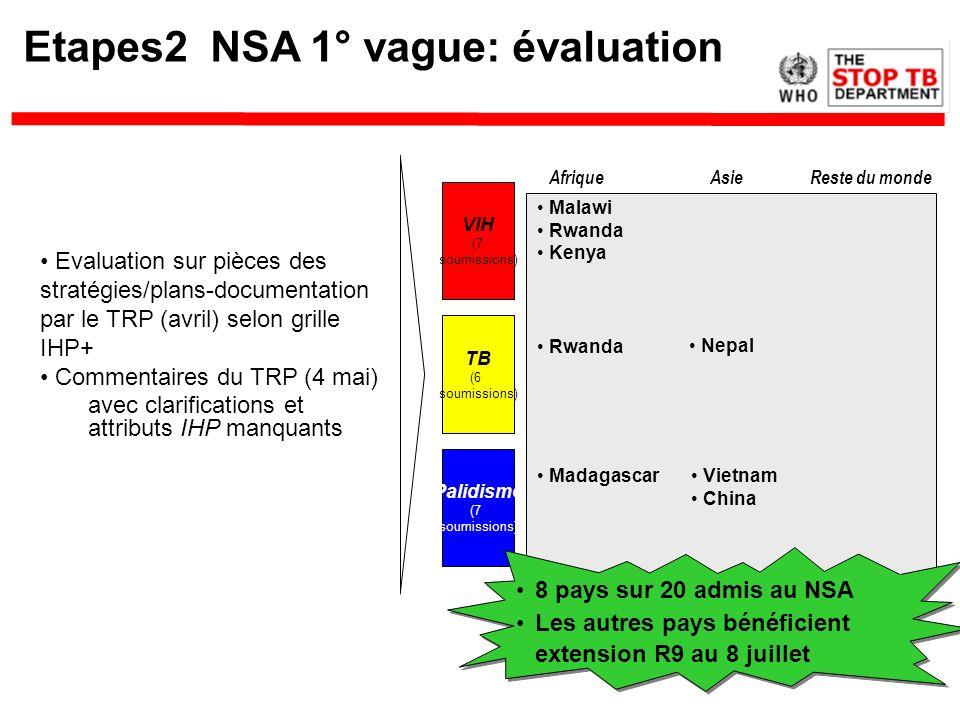 Etapes2 NSA 1° vague: évaluation