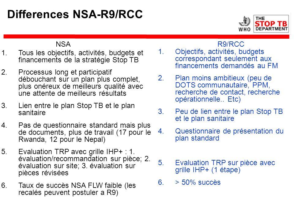 Differences NSA-R9/RCC