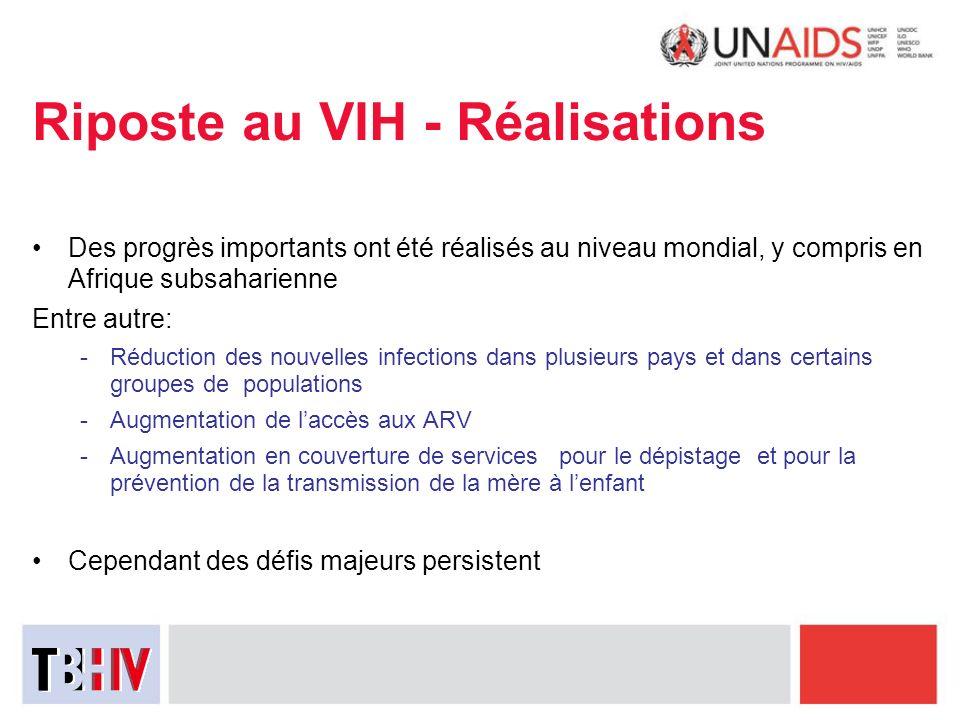 Riposte au VIH - Réalisations
