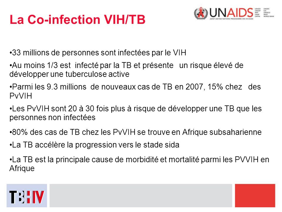 La Co-infection VIH/TB
