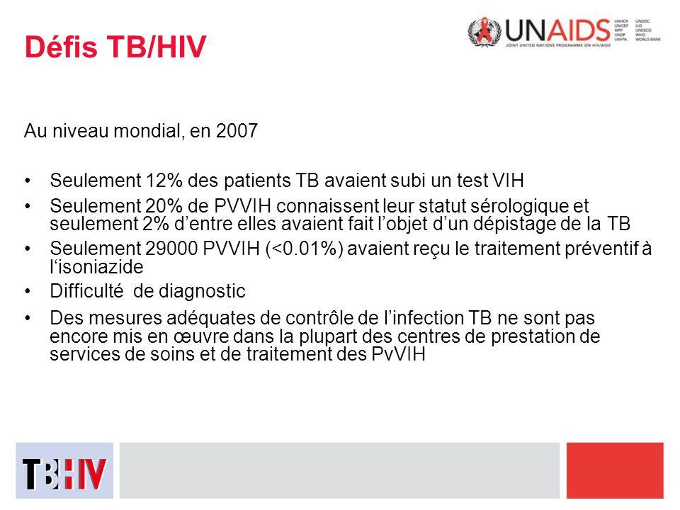 Défis TB/HIV Au niveau mondial, en 2007