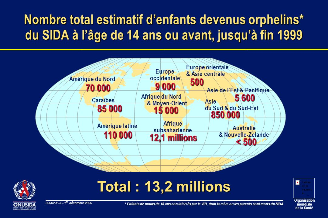 Nombre total estimatif d'enfants devenus orphelins