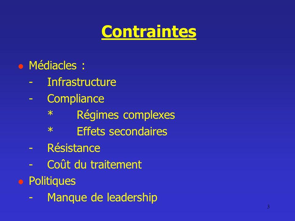 Contraintes Médiacles : - Infrastructure - Compliance