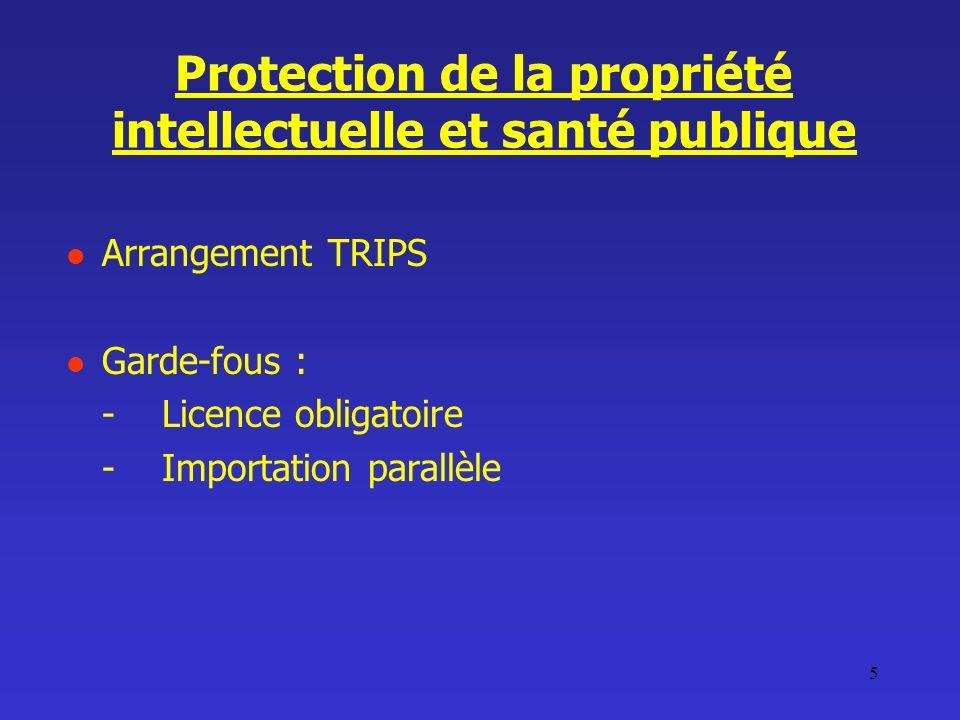Protection de la propriété intellectuelle et santé publique