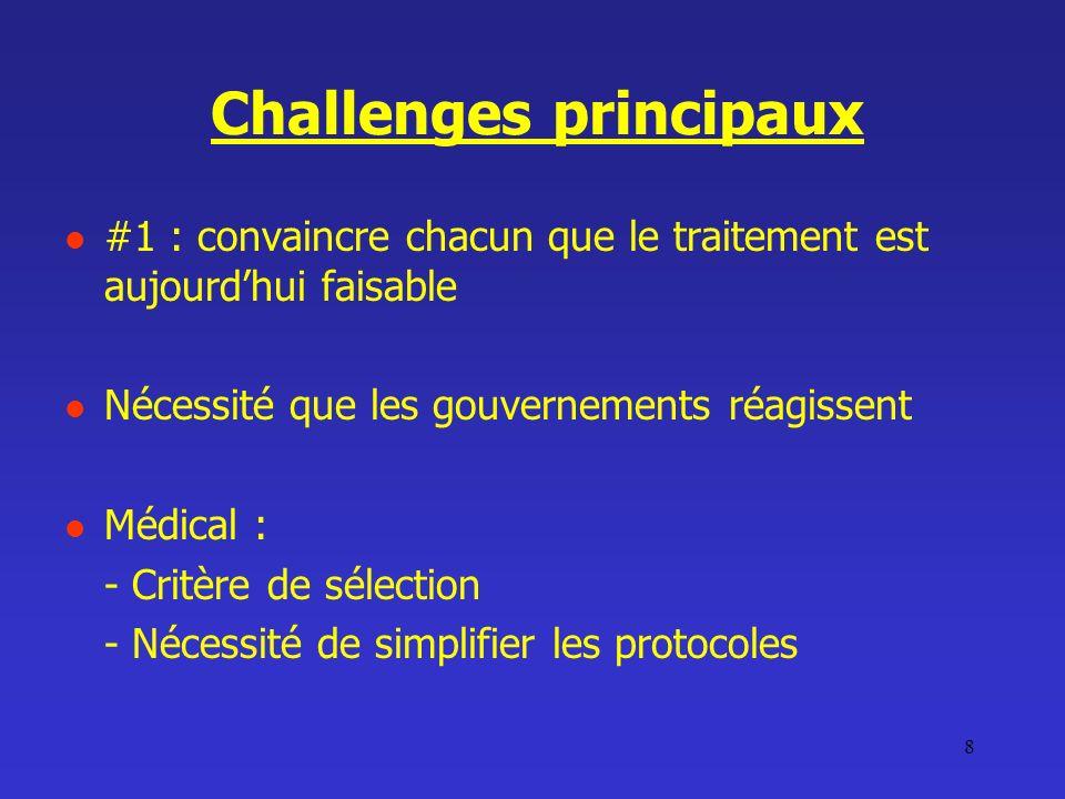 Challenges principaux