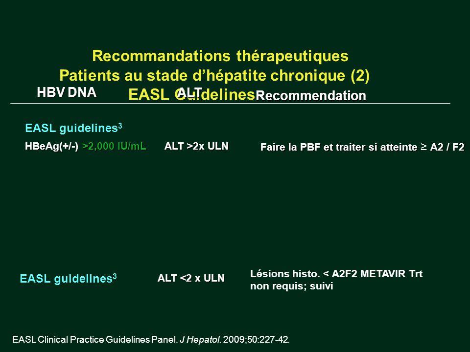 Recommandations thérapeutiques Patients au stade d'hépatite chronique (2) EASL Guidelines