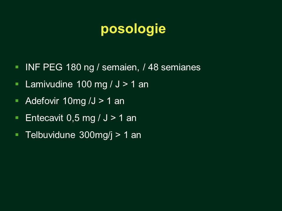 posologie INF PEG 180 ng / semaien, / 48 semianes