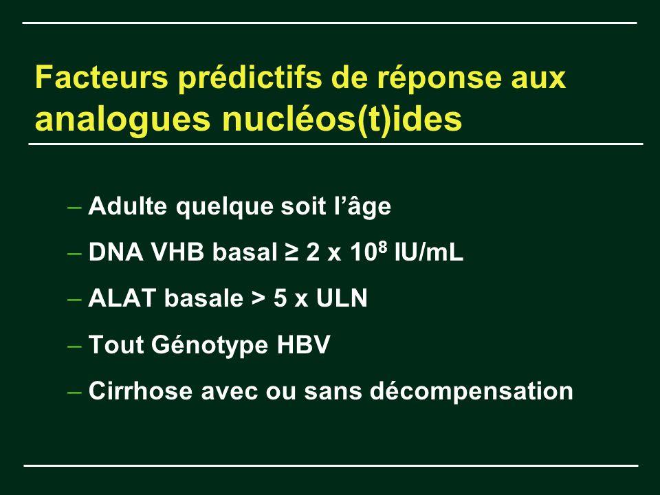 Facteurs prédictifs de réponse aux analogues nucléos(t)ides