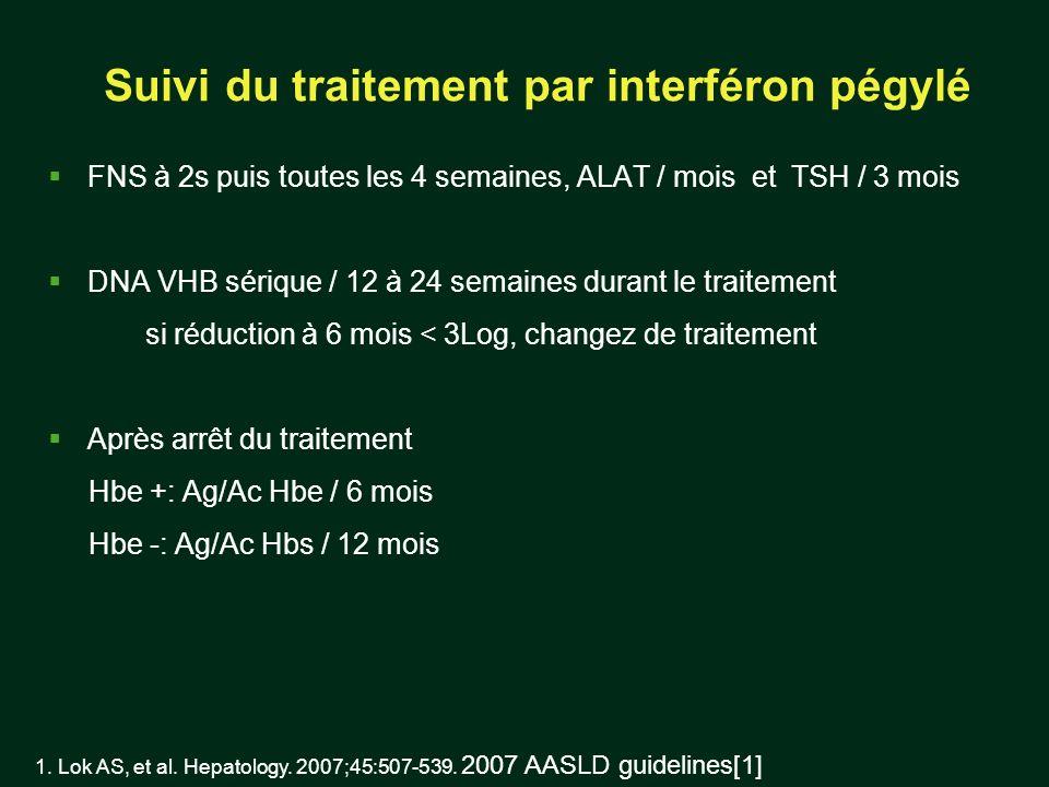 Suivi du traitement par interféron pégylé