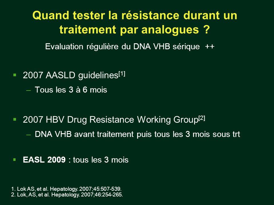 Quand tester la résistance durant un traitement par analogues