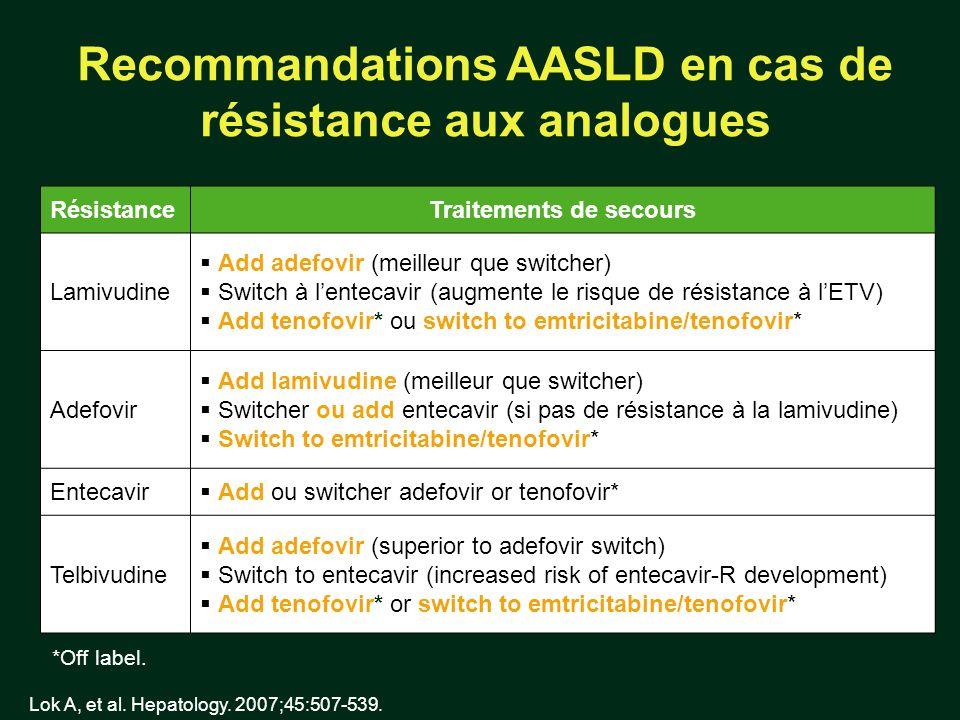 Recommandations AASLD en cas de résistance aux analogues