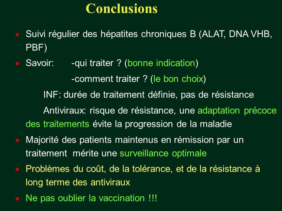 Conclusions Suivi régulier des hépatites chroniques B (ALAT, DNA VHB, PBF) Savoir: -qui traiter (bonne indication)