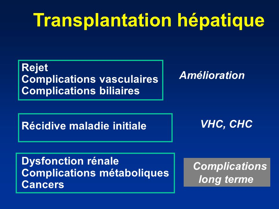 Transplantation hépatique
