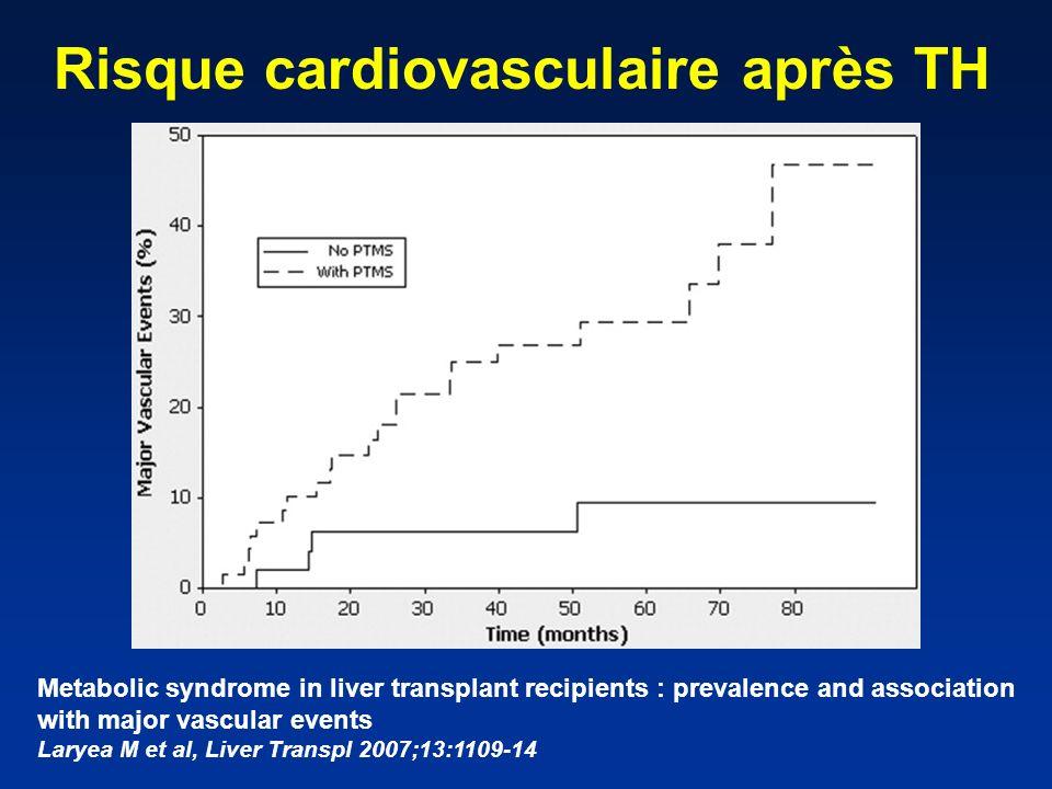 Risque cardiovasculaire après TH