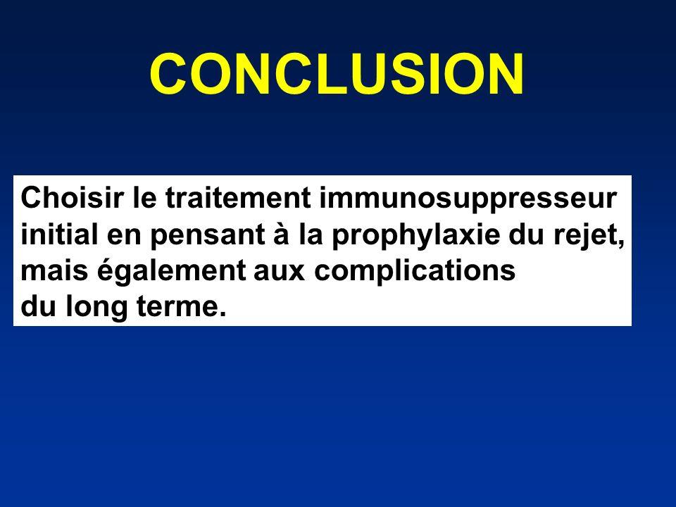CONCLUSION Choisir le traitement immunosuppresseur