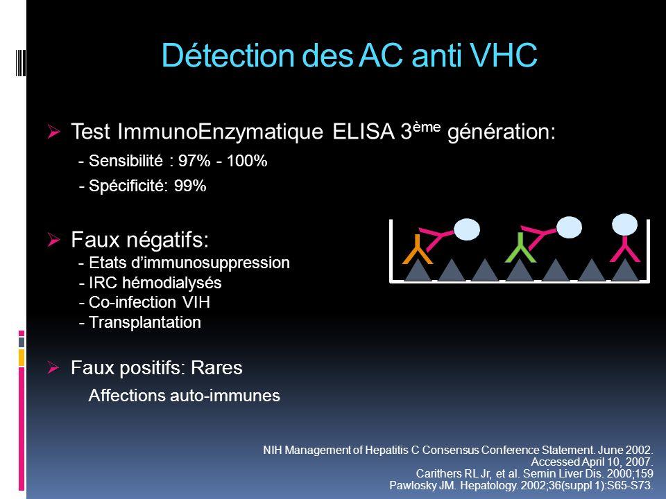 Détection des AC anti VHC