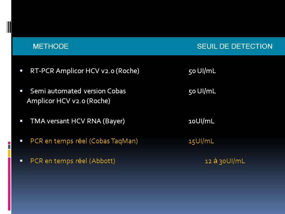 RT-PCR Amplicor HCV v2.0 (Roche) 50 UI/mL